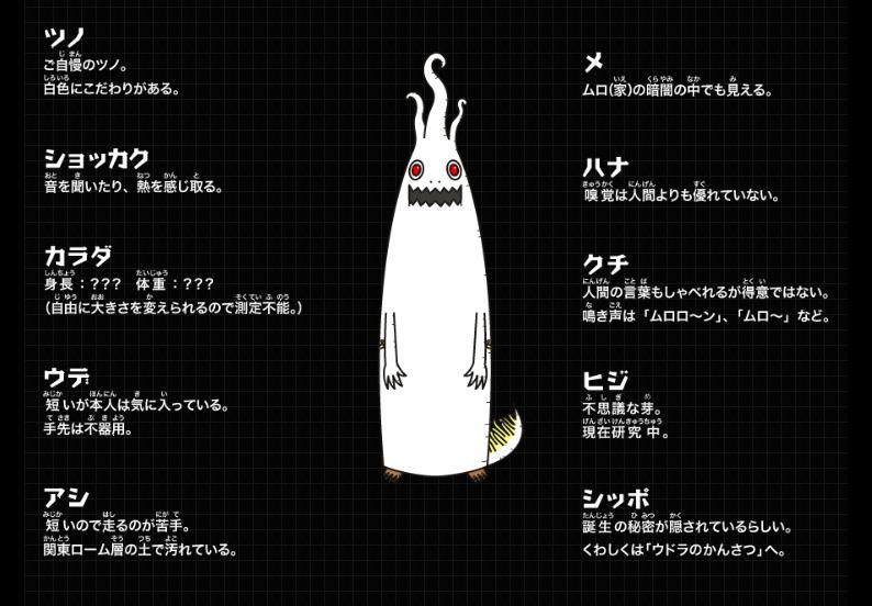 キャラクター・ウドラ