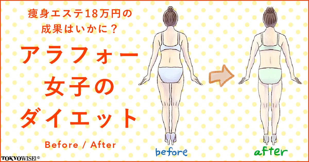 痩身エステ18万円の成果はいかに?アラフォー女子のダイエット Before/After